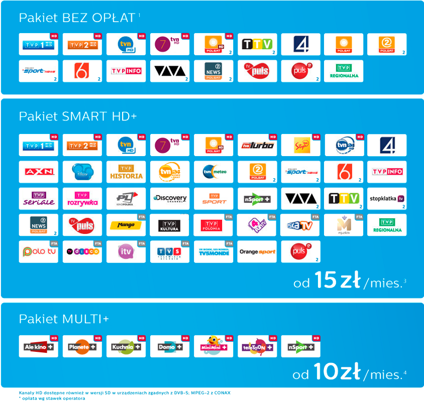 telewizja na karte smart hd KANAŁY TELEWIZJI NA KARTĘ SMART HD+